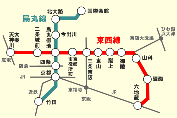 京都地下鉄